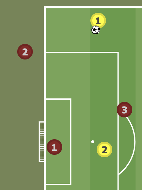 Can You Be Offside If Youre Off The Pitch 3