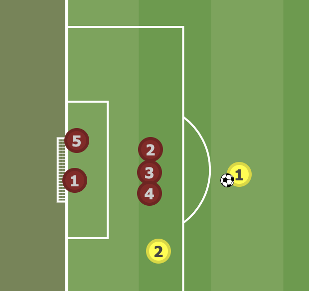 Offside From Free Kick 3