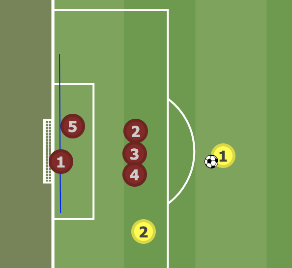 Offside From Free Kick 4