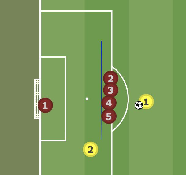 Offside From Free Kick 6