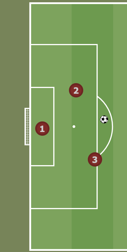 Offside When Goalkeeper Is Out 1